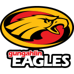 Gungahlin Eagles